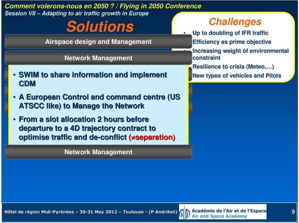 optimise traffic and de-conflict ( separation) Network Management Challenges Up to doubling of IFR traffic Efficiency as prime objective
