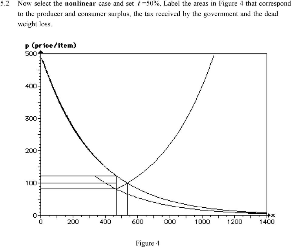 producer and consumer surplus, the tax received by