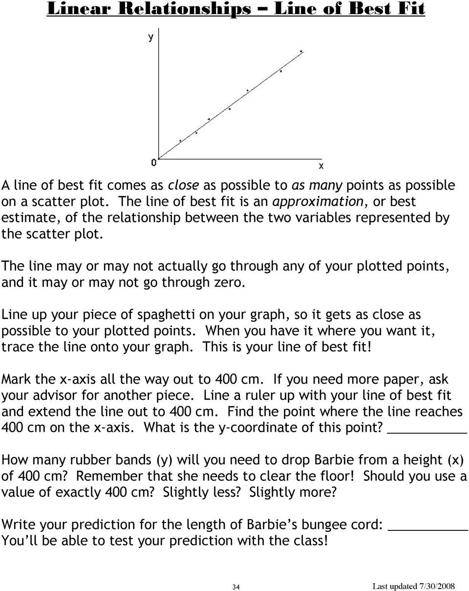 The line may or may not actually go through any of your plotted points, and it may or may not go through zero.