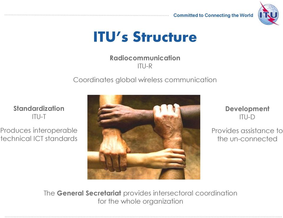 standards Development ITU-D Provides assistance to the un-connected The