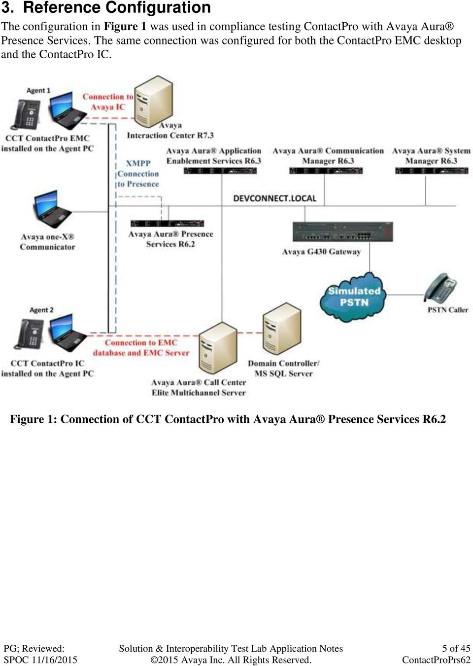 The same connection was configured for both the ContactPro EMC desktop and the