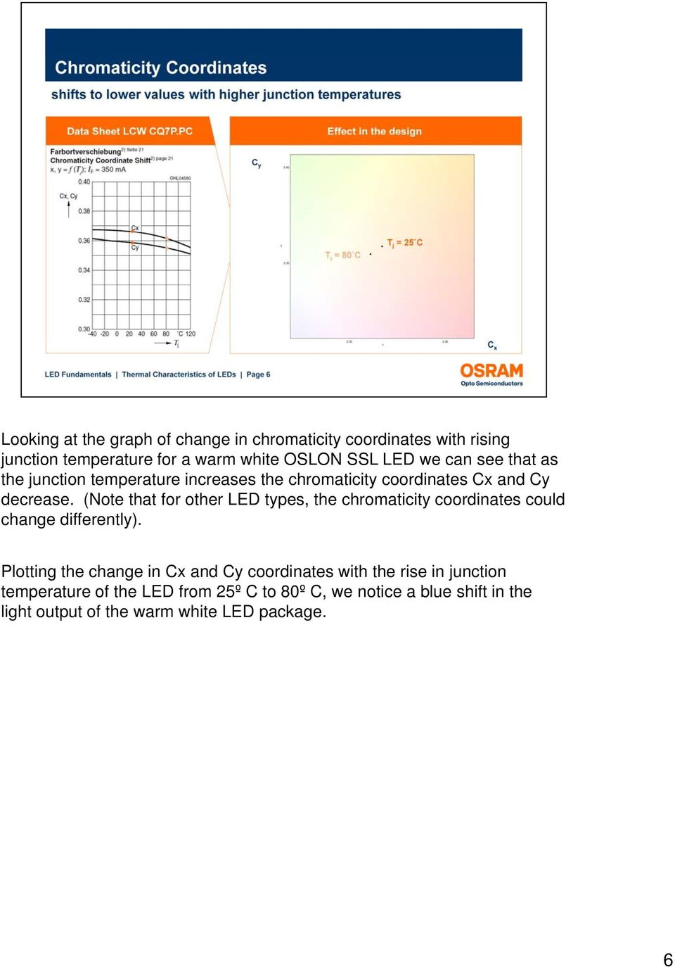 (Note that for other LED types, the chromaticity coordinates could change differently).
