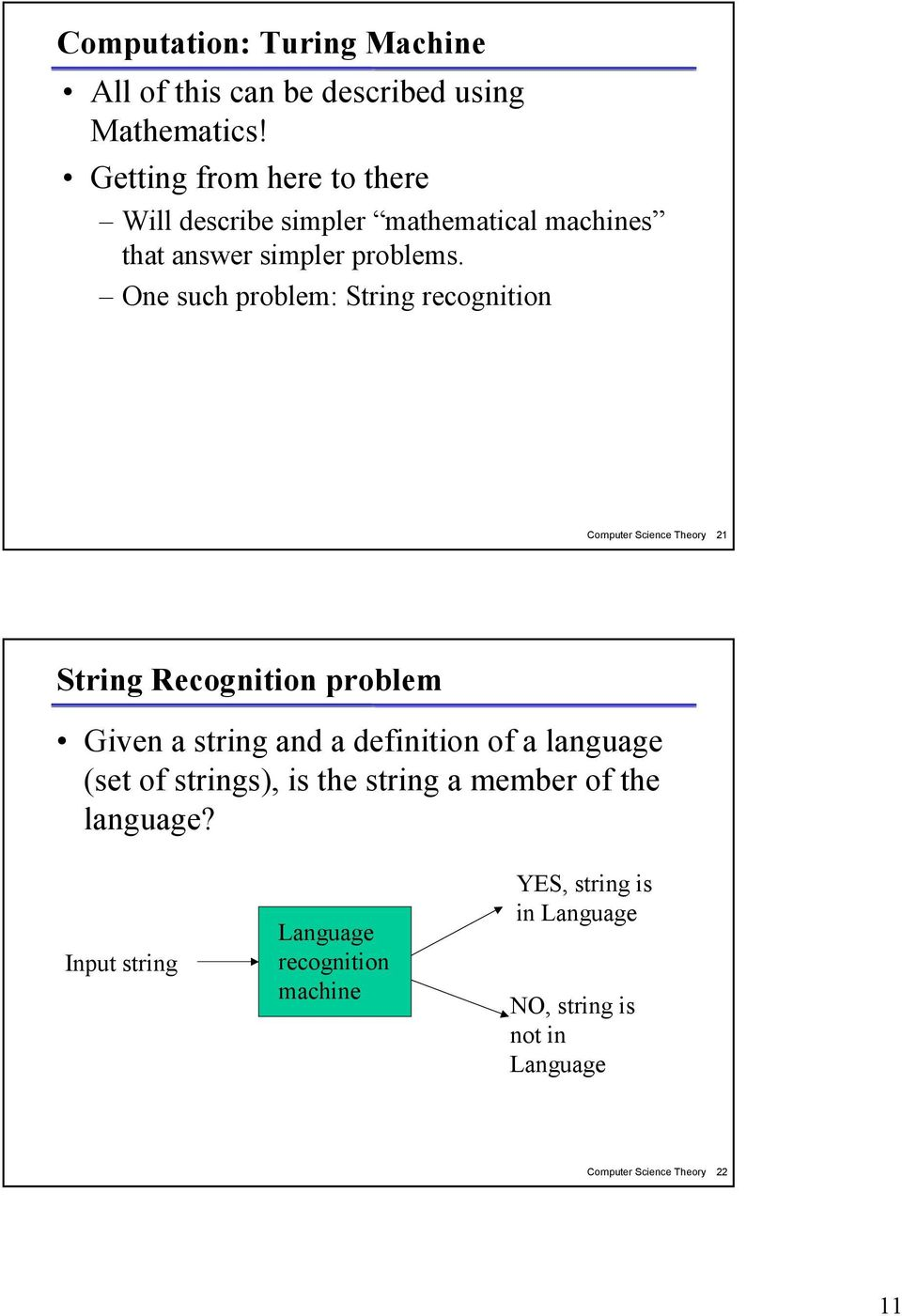 One such problem: String recognition Computer Science Theory 21 String Recognition problem Given a string and a definition