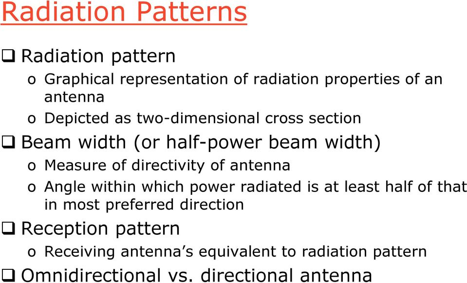 of antenna o Angle within which power radiated is at least half of that in most preferred direction