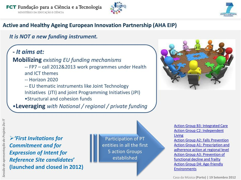 (JTI) and joint Programming Initiatives (JPI) Structural and cohesion funds Leveraging with National / regional / private funding First Invitations for Commitment and for Expression of Intent for