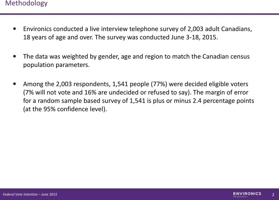 The data was weighted by gender, age and region to match the Canadian census population parameters.