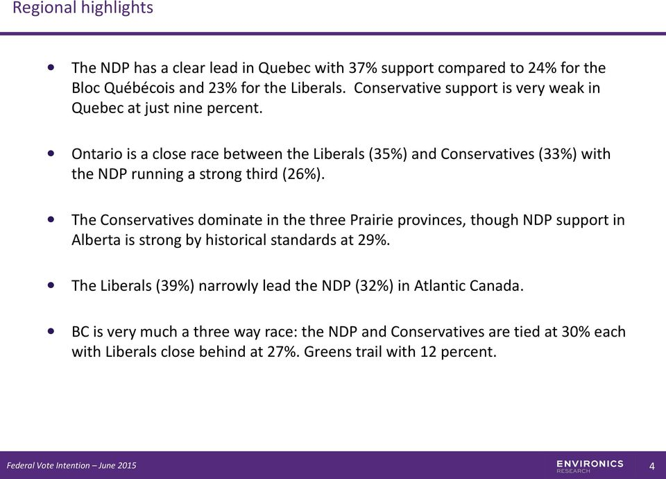 Ontario is a close race between the Liberals (3) and Conservatives (33%) with the NDP running a strong third (2).