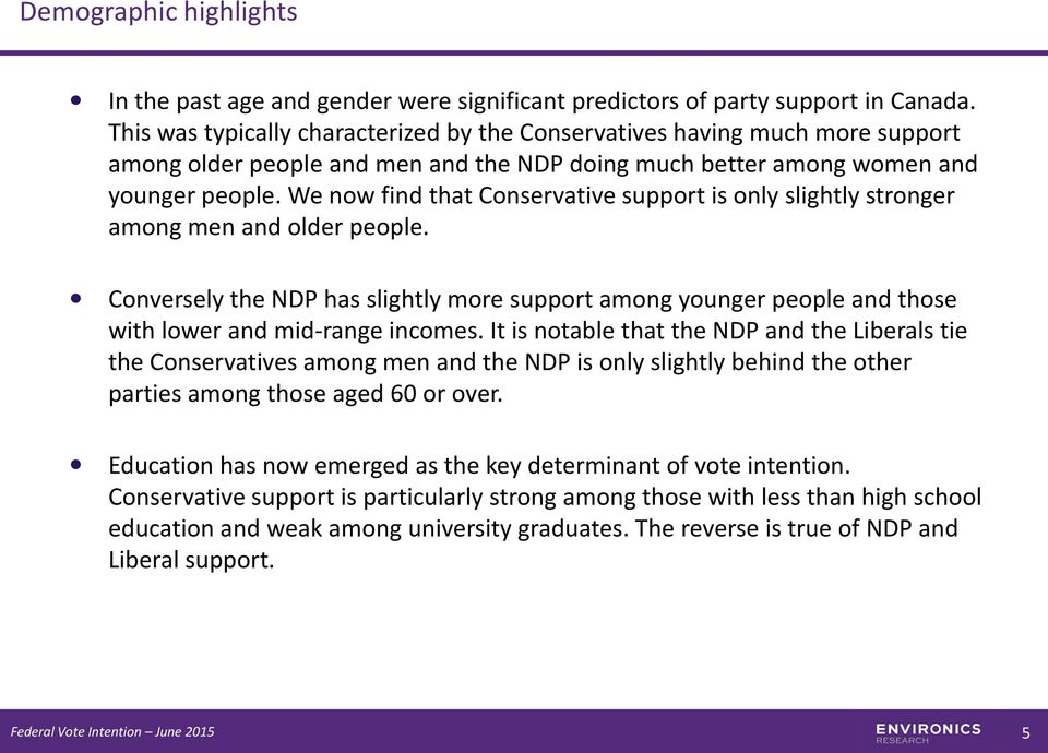 We now find that Conservative support is only slightly stronger among men and older people.