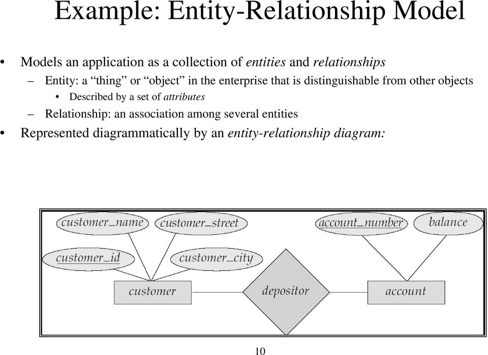 from other objects Described by a set of attributes Relationship: an association