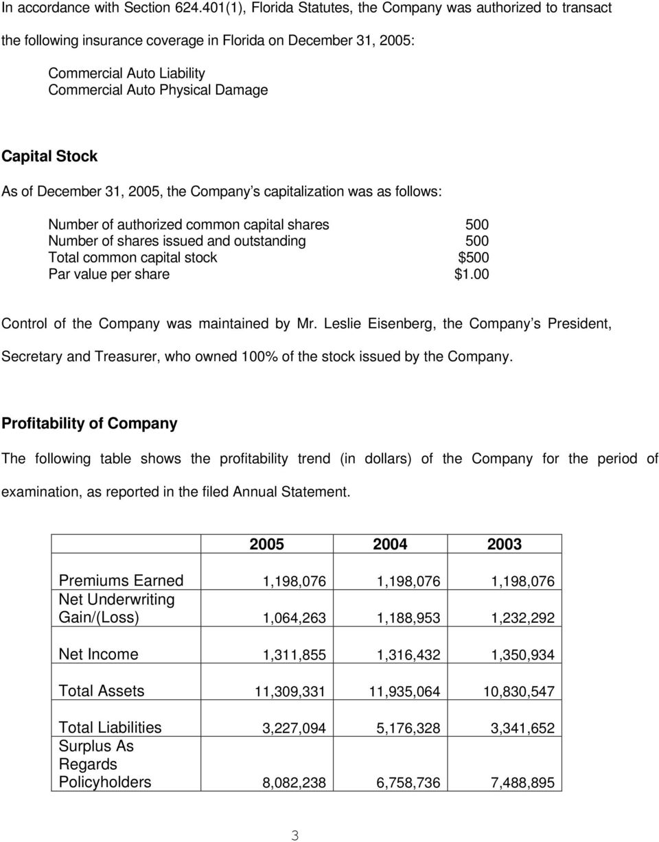 Stock As of December 31, 2005, the Company s capitalization was as follows: Number of authorized common capital shares 500 Number of shares issued and outstanding 500 Total common capital stock $500