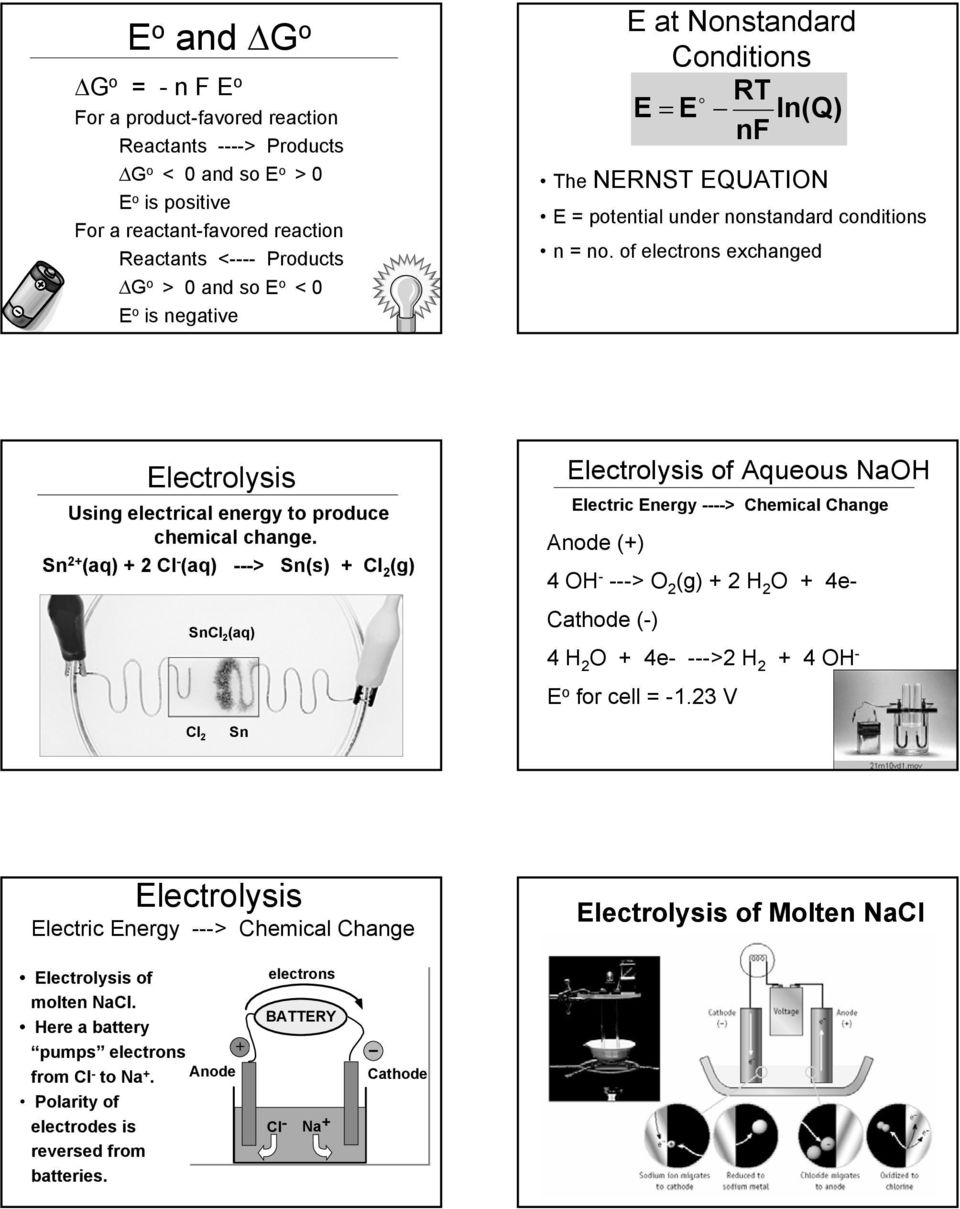 of exchanged Electrolysis Using electrical energy to produce chemical change.
