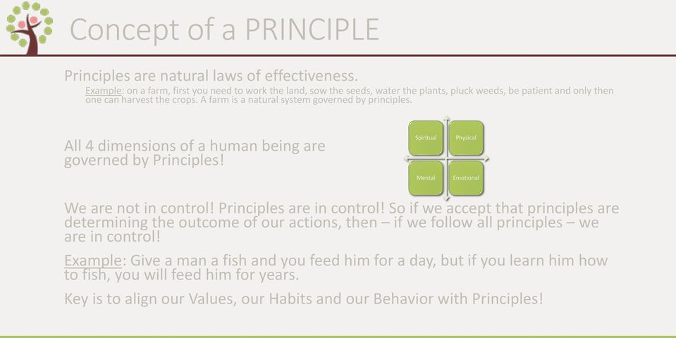A farm is a natural system governed by principles. All 4 dimensions of a human being are governed by Principles! Spiritual Mental Physical Emotional We are not in control!