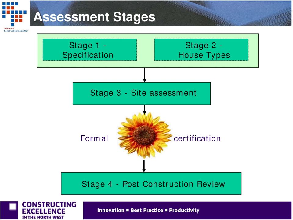 Stage 3 - Site assessment Formal