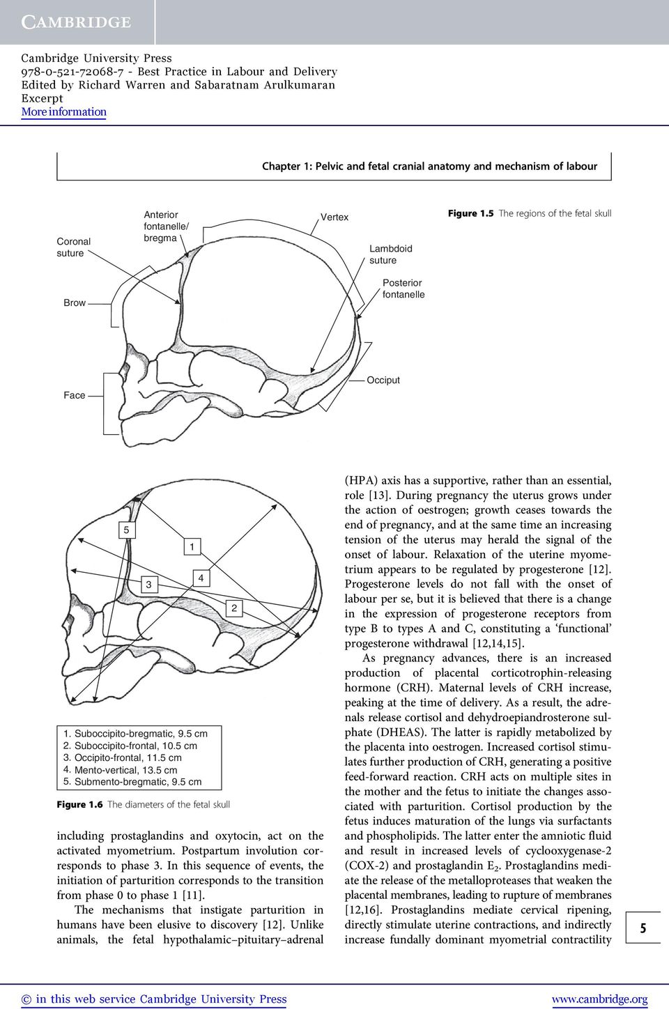 And Mechanism Of Labour Pdf