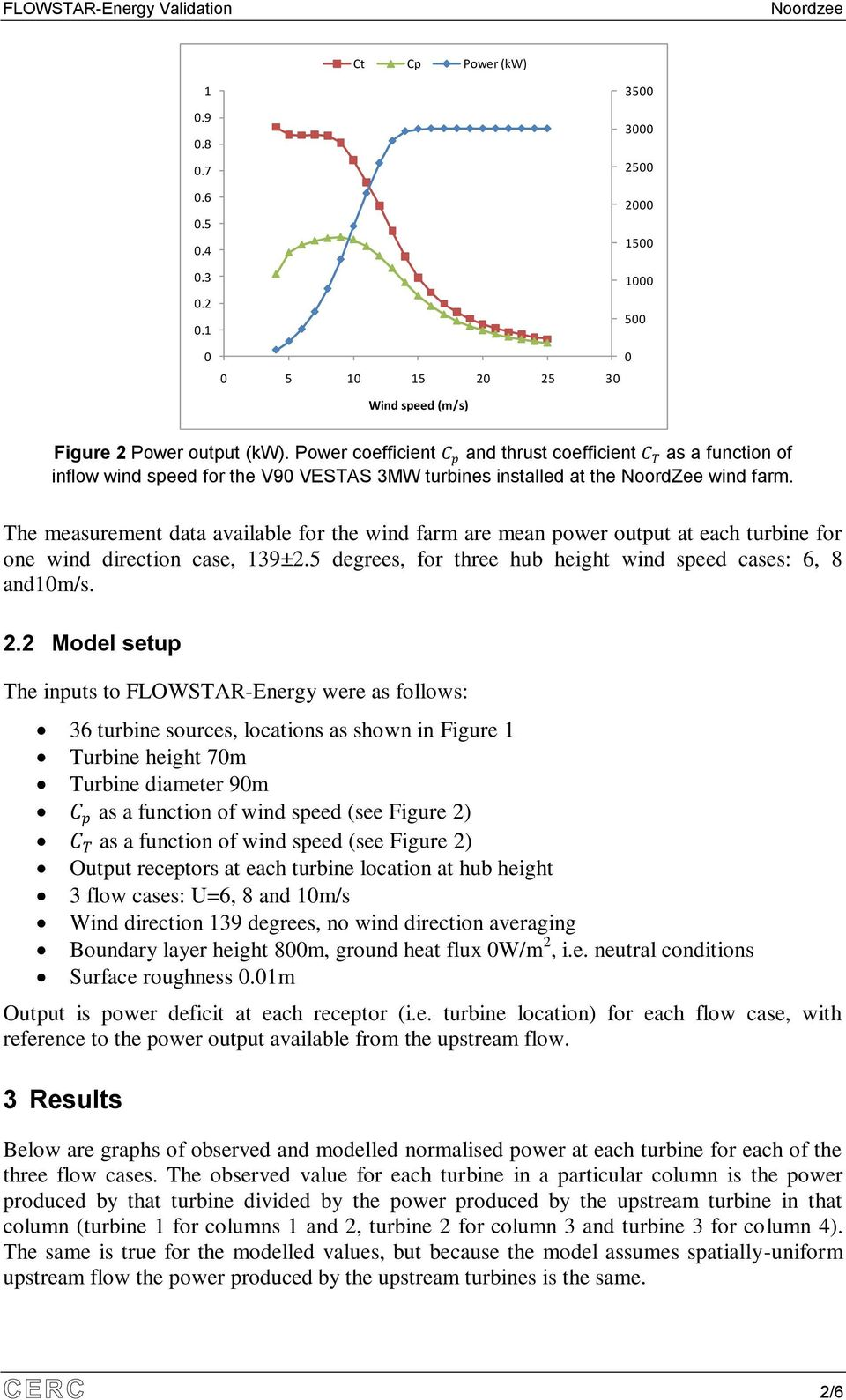 The measurement data available for the wind farm are mean power output at each turbine for one wind direction case, 39±2.5 degrees, for three hub height wind speed cases: 6, 8 andm/s. 2.