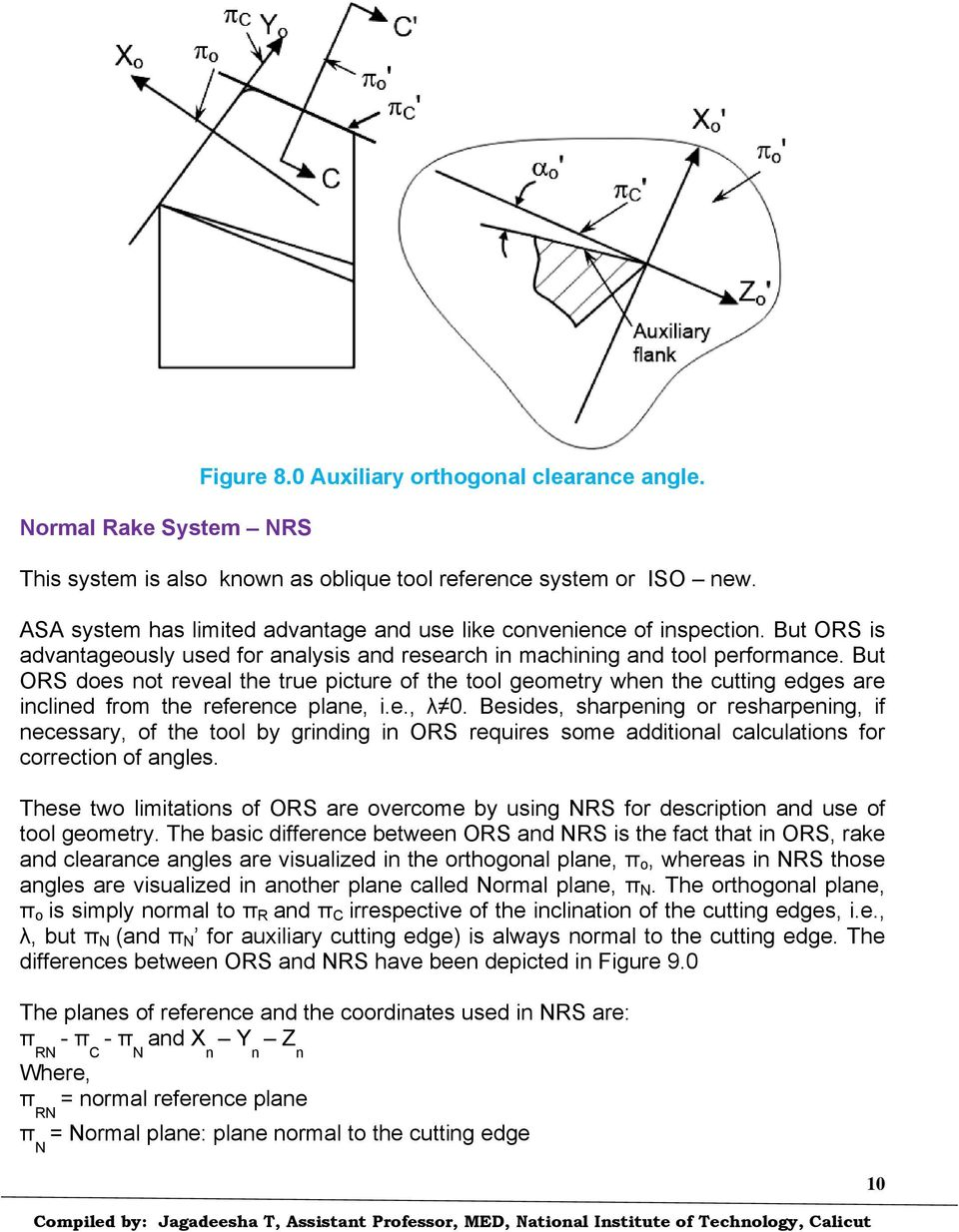 But ORS does not reveal the true picture of the tool geometry when the cutting edges are inclined from the reference plane, i.e., λ 0.