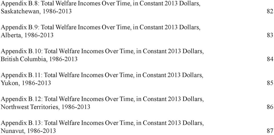 10: Total Welfare Incomes Over Time, in Constant 2013 Dollars, British Columbia, 1986-2013 84 Appendix B.