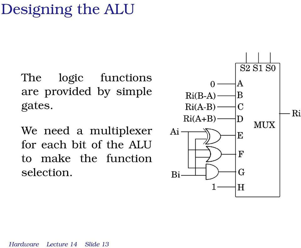 We need a multiplexer for each bit of the