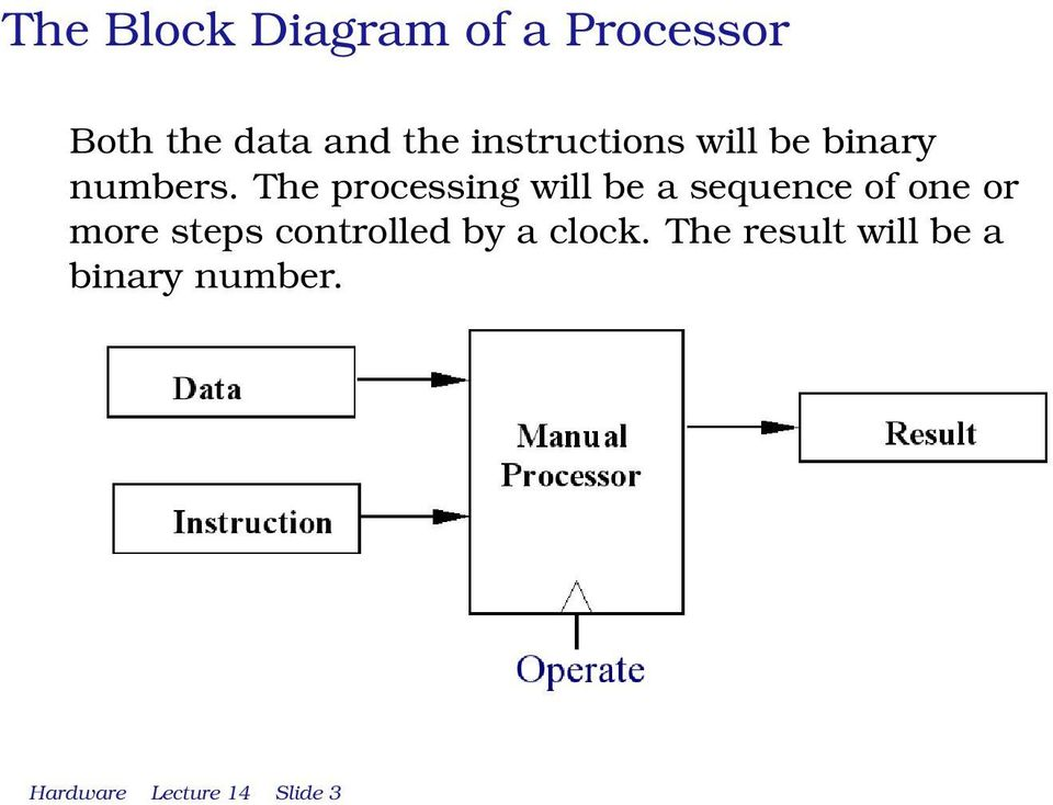 The processing will be a sequence of one or more steps