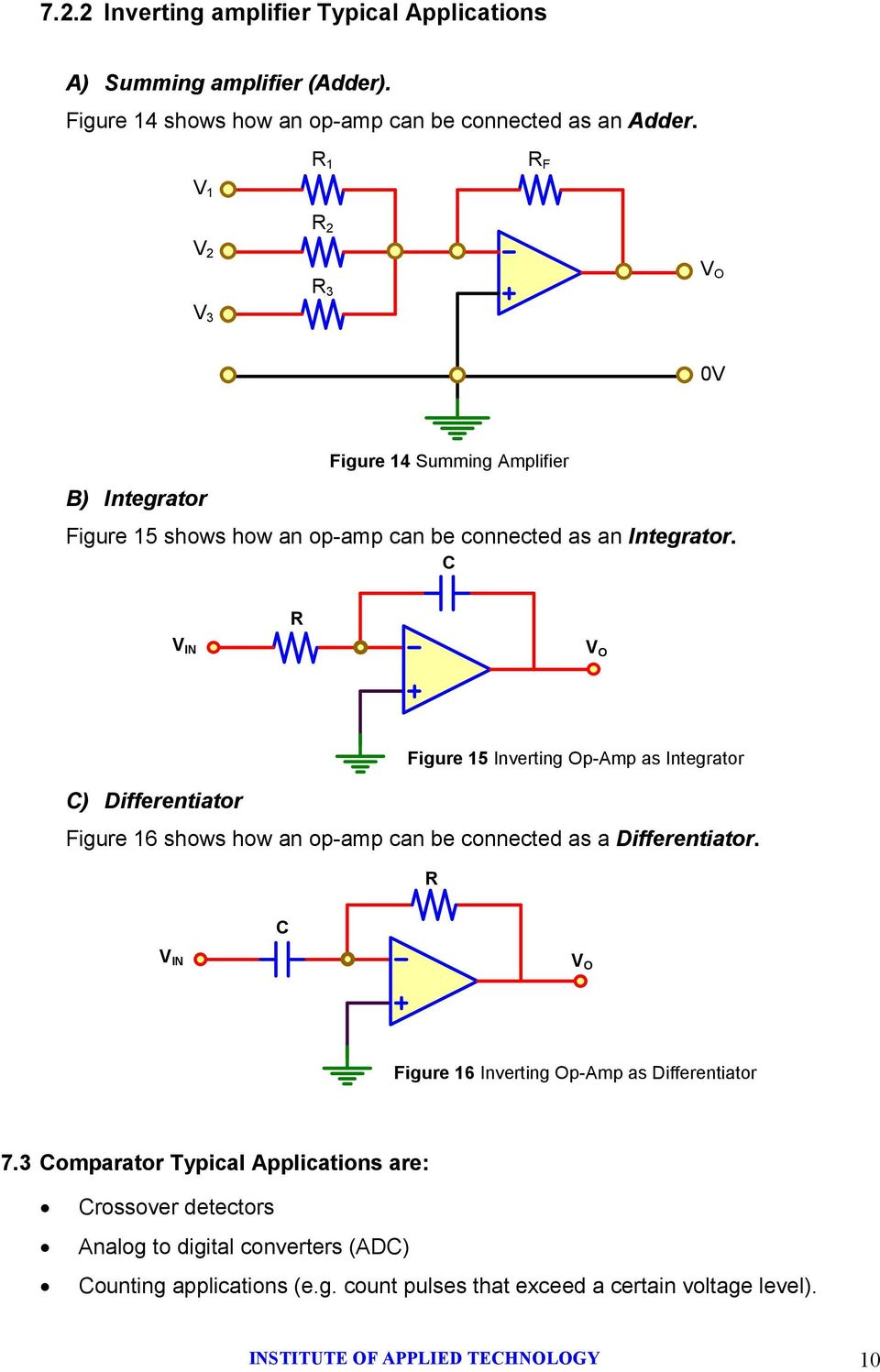 C R V IN Figure 15 Inverting OpAmp as Integrator C) Differentiator Figure 16 shows how an opamp can be connected as a Differentiator.