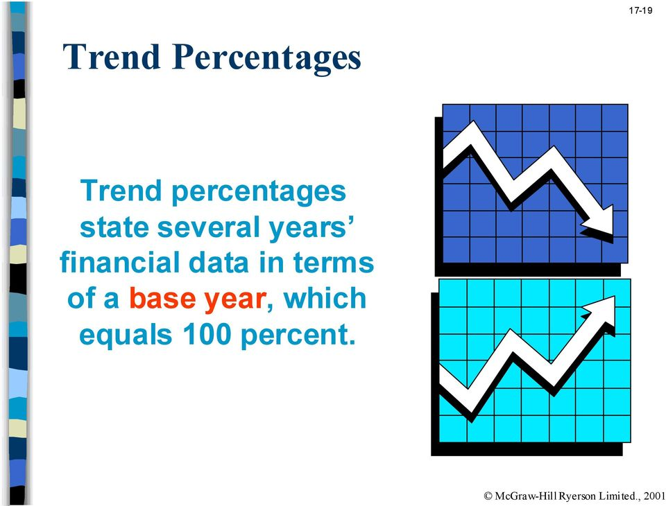 financial data in terms of a