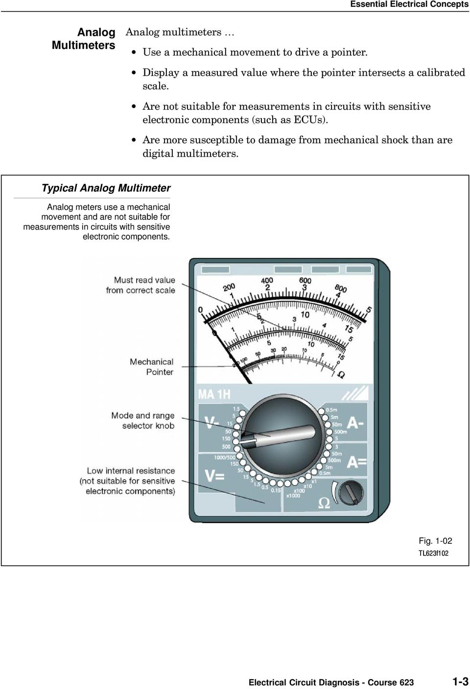Are not suitable for measurements in circuits with sensitive electronic components (such as ECUs).