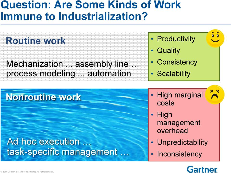 .. automation Nonroutine work Ad hoc execution task-specific management