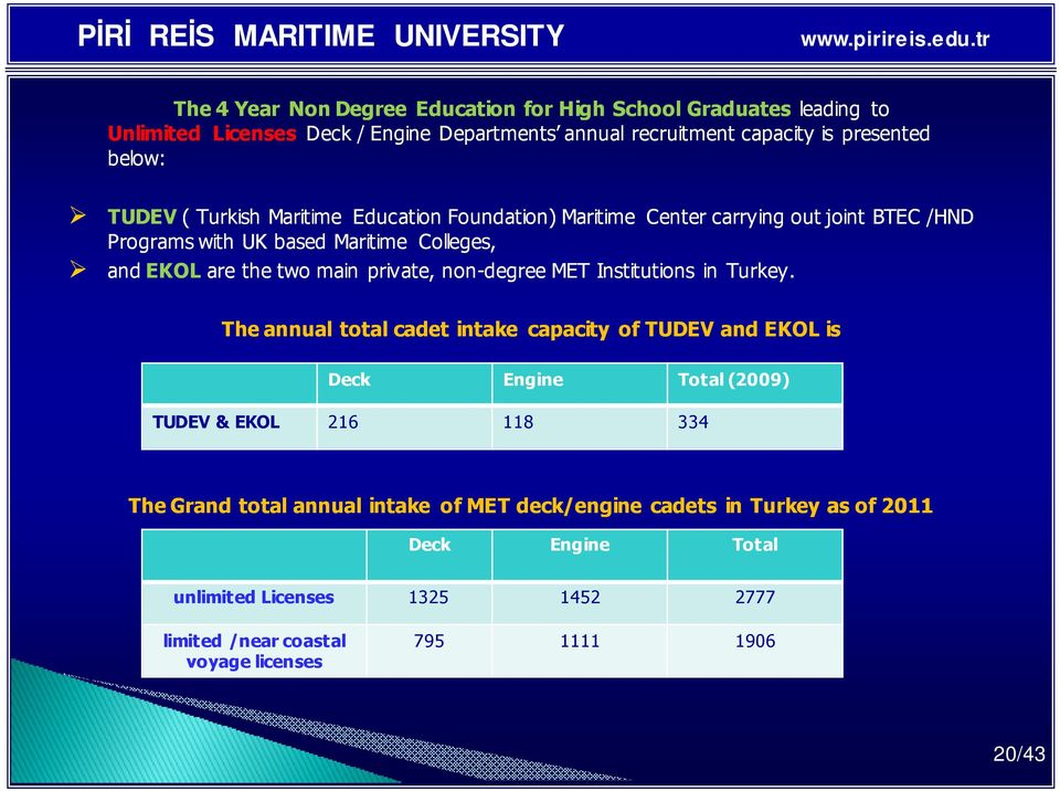 private, non-degree MET Institutions in Turkey.