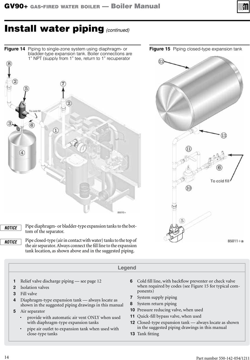 Amazing Boiler Maintenance Manual Mold - Electrical Diagram Ideas ...
