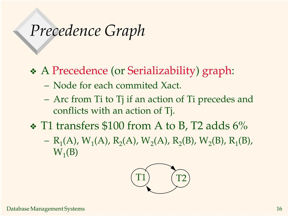 Arc from Ti to Tj if an action of Ti precedes and conflicts with an action of