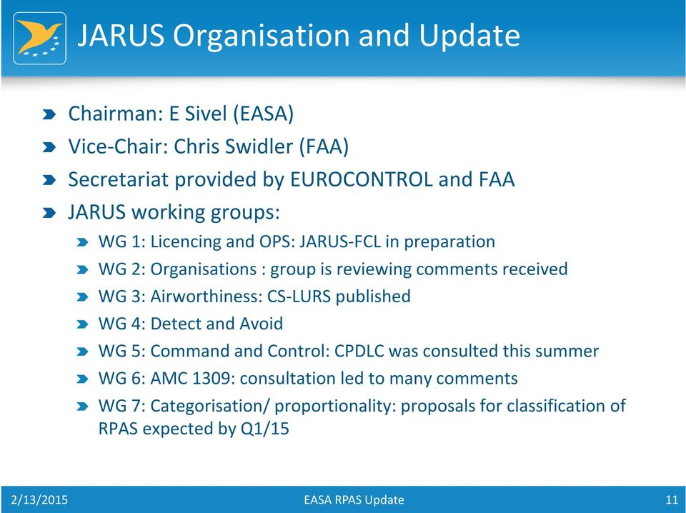 WG 3: Airworthiness: CS-LURS published WG 4: Detect and Avoid WG 5: Command and Control: CPDLC was consulted this summer WG 6: AMC