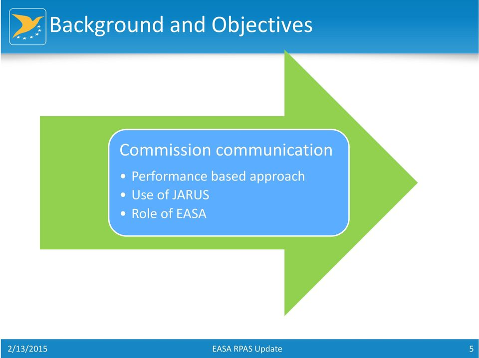 Performance based approach