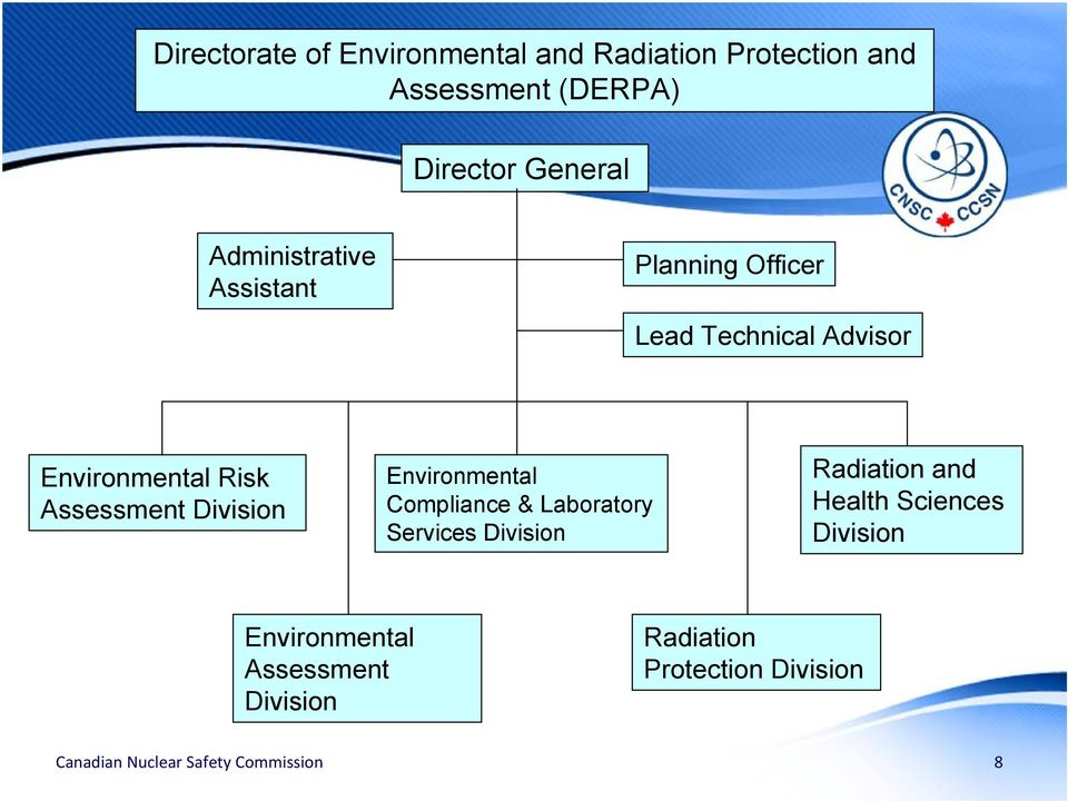 Risk Assessment Division Environmental Compliance & Laboratory Services Division