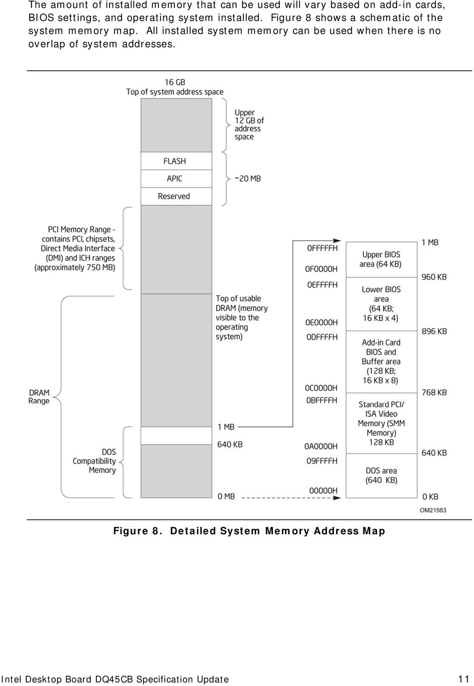 Figure 8 shows a schematic of the system memory map.