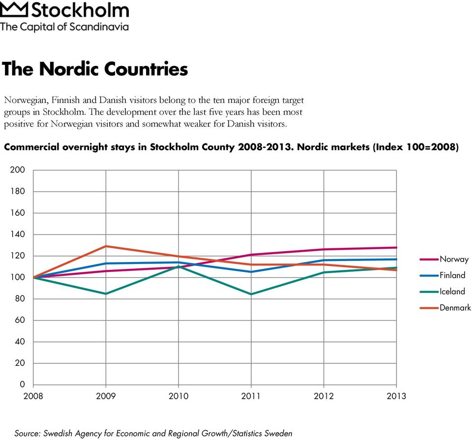 Commercial overnight stays in Stockholm County 2008-2013.
