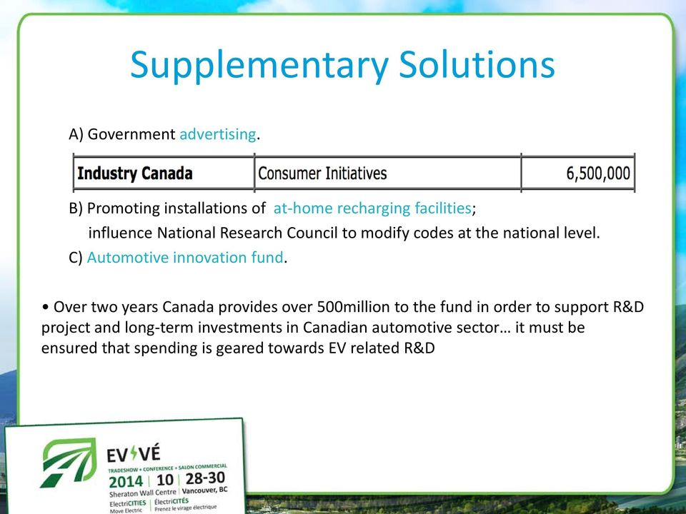 codes at the national level. C) Automotive innovation fund.