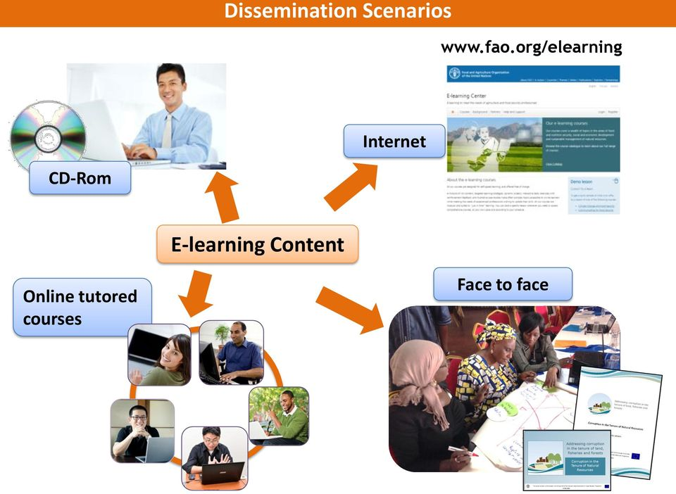 CD-Rom E-learning Content