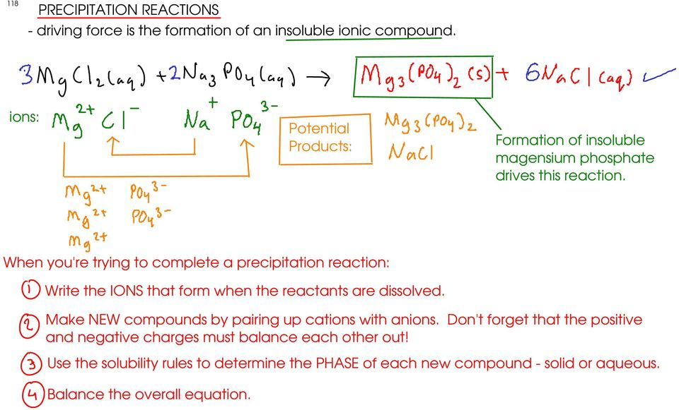 When you're trying to complete a precipitation reaction: Write the IONS that form when the reactants are dissolved.