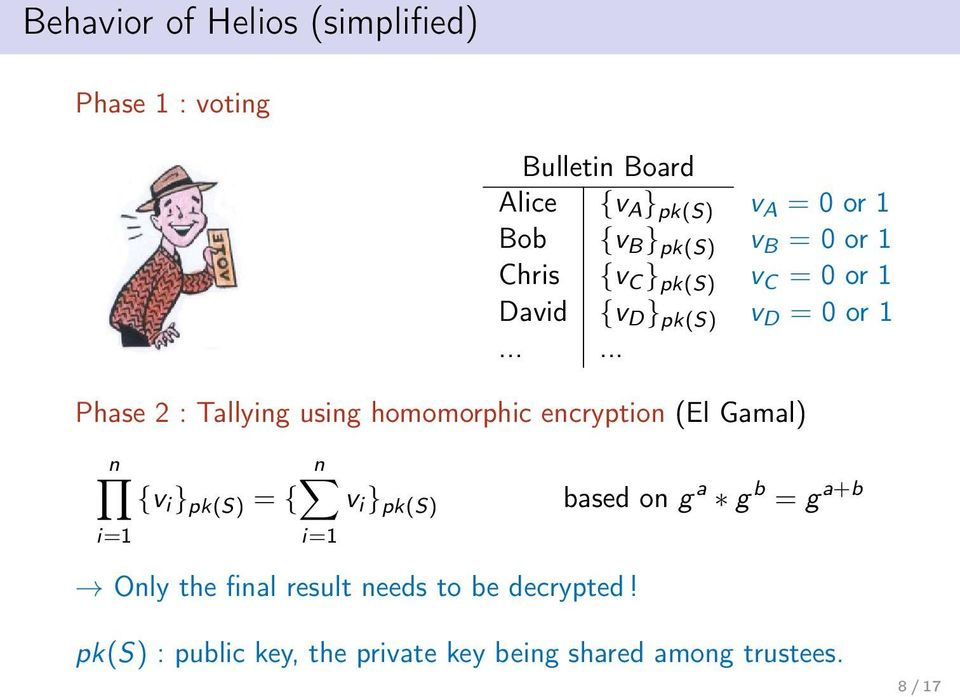 ..... Phase 2 : Tallying using homomorphic encryption (El Gamal) n n {v i } pk(s) = { v i } pk(s) i=1 i=1