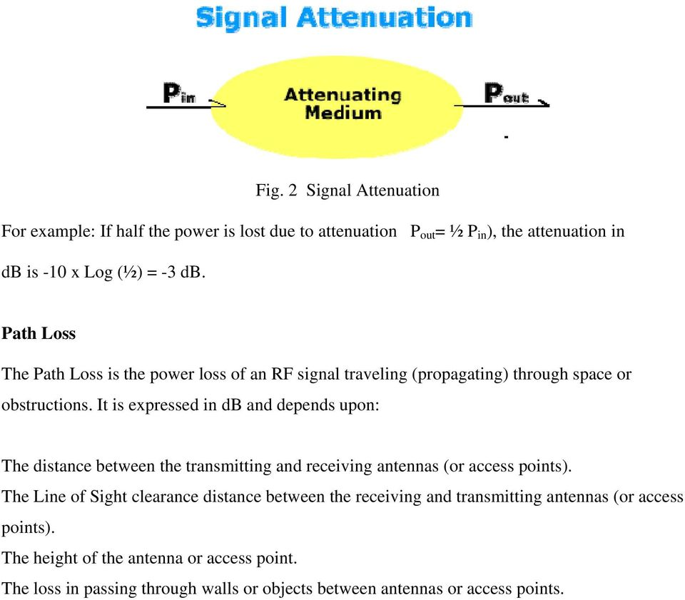 It is expressed in db and depends upon: The distance between the transmitting and receiving antennas (or access points).