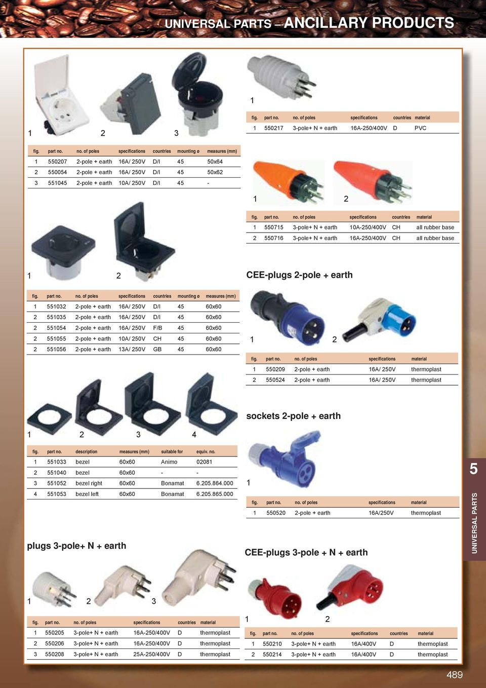 all rubber base 076 -pole+ N + earth 6A-0/400V CH all rubber base CEE-plugs -pole + earth fig. part no.