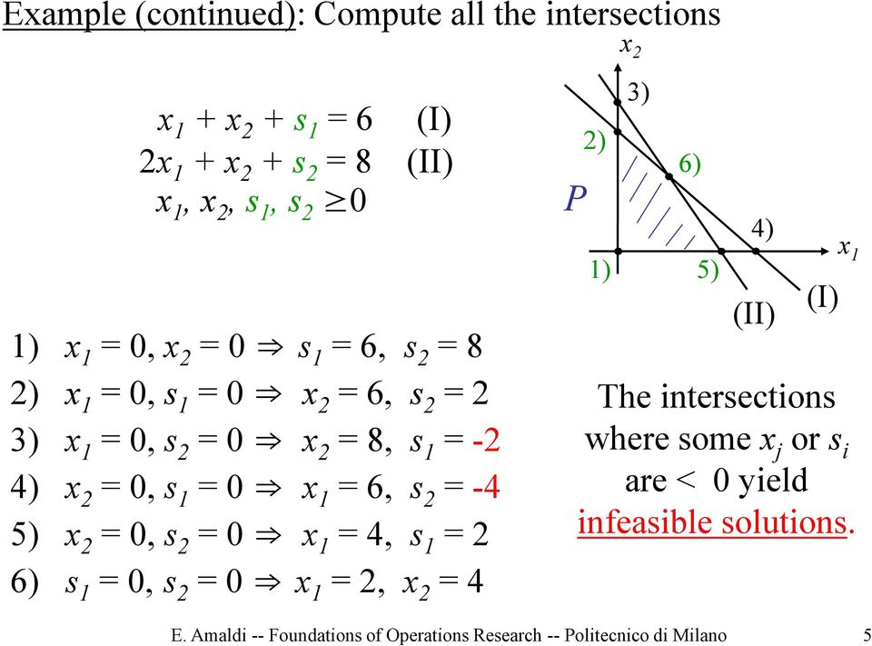 x 2 =, s 2 = x = 4, s = 2 6) s =, s 2 = x = 2, x 2 = 4 P 2) ) ) 6) 5) 4) (II) (I) x The intersections where some x j