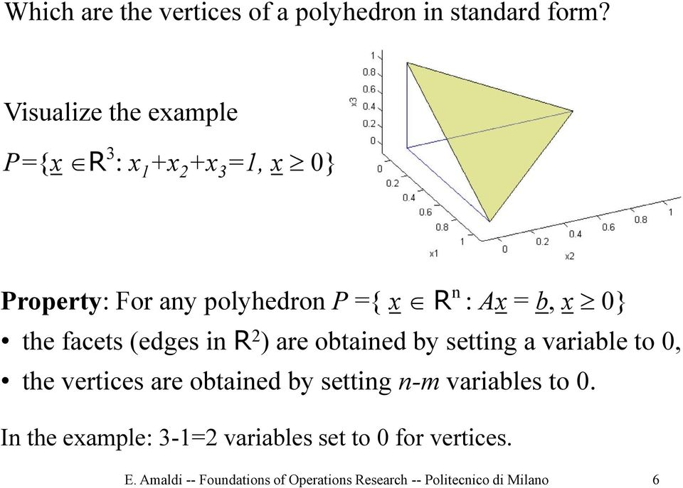 the facets (edges in R 2 ) are obtained by setting a variable to, the vertices are obtained by