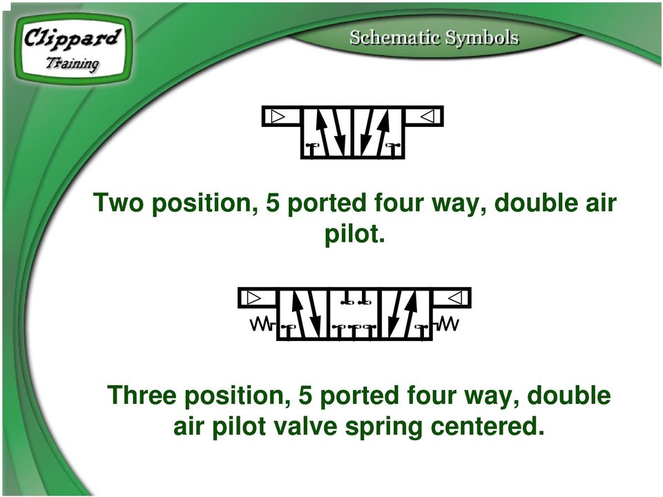 Three position, 5 ported four