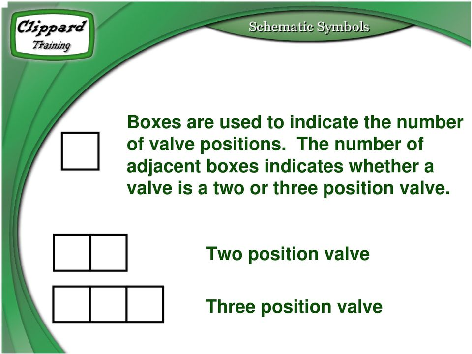 The number of adjacent boxes indicates whether