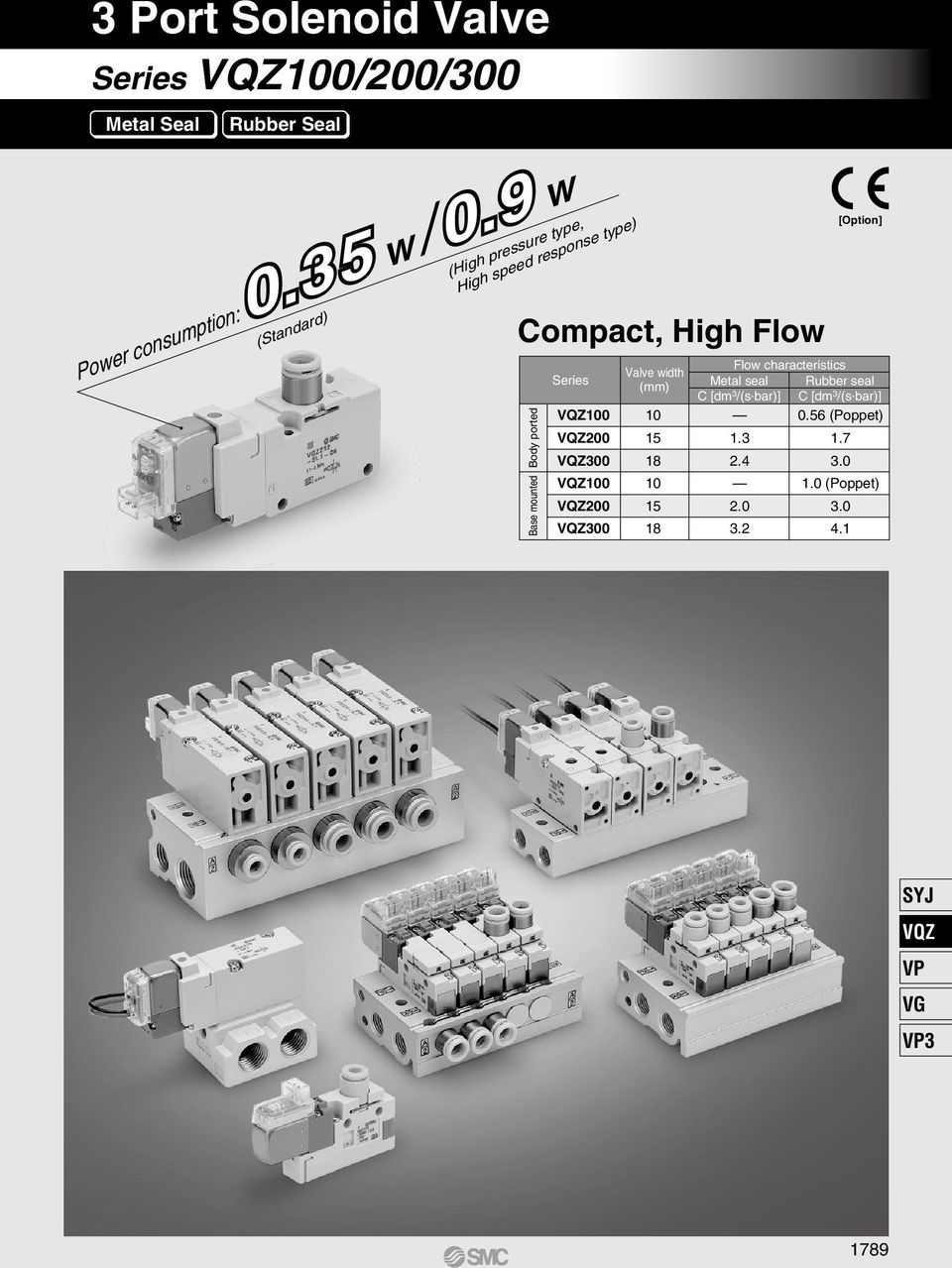0.9 (Standard) (High pressure type, High speed response type) Power consumption: 0. W/0.