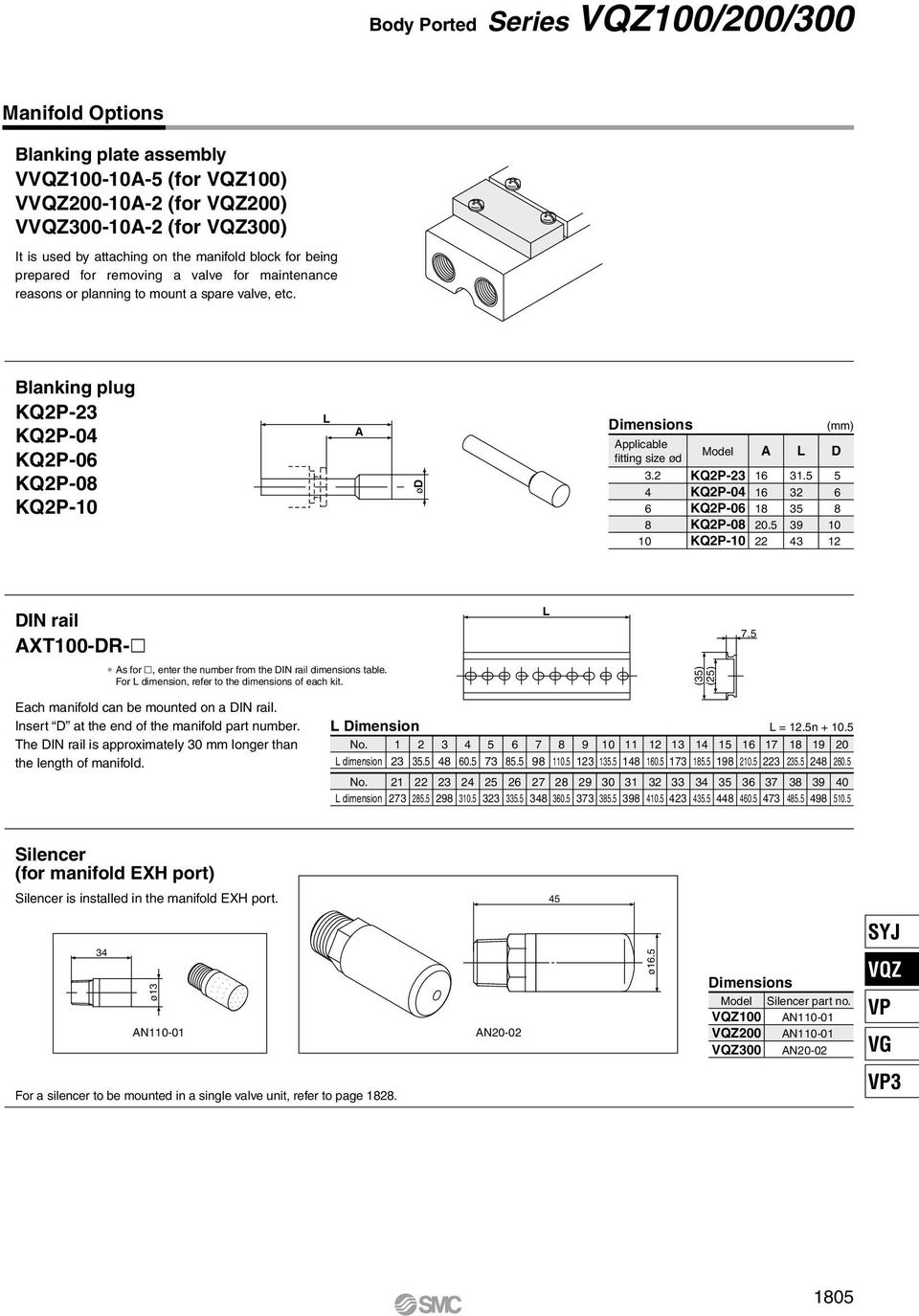 . 9 8 0 DIN rail XT00-DR- L 7. s for, enter the number from the DIN rail dimensions table. For L dimension, refer to the dimensions of each kit. () () Each manifold can be mounted on a DIN rail.
