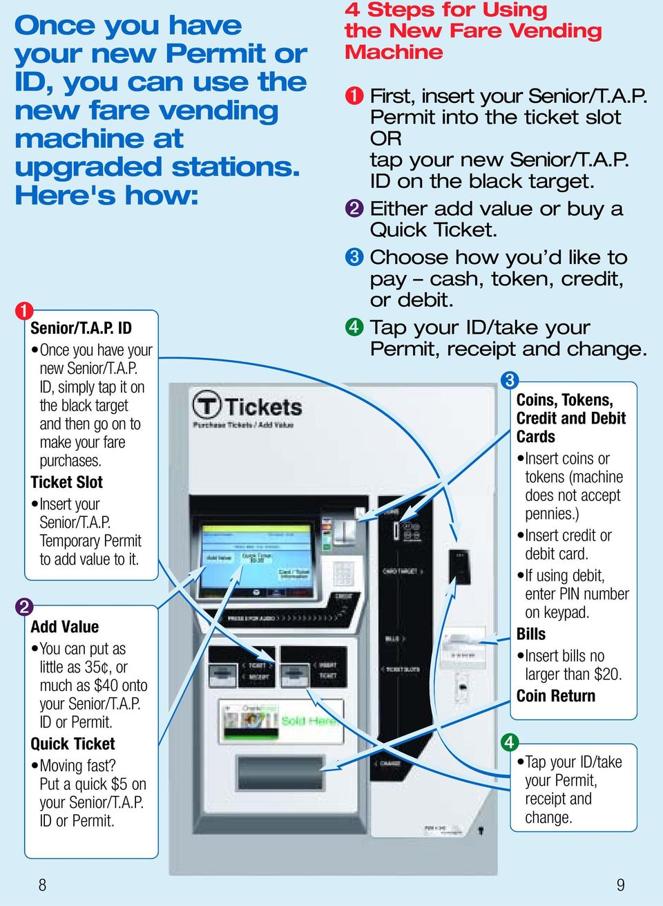 Put a quick $5 on your Senior/T.A.P. ID or Permit. 4 Steps for Using the New Fare Vending Machine ➊ First, insert your Senior/T.A.P. Permit into the ticket slot tap your new Senior/T.A.P. ID on the black target.