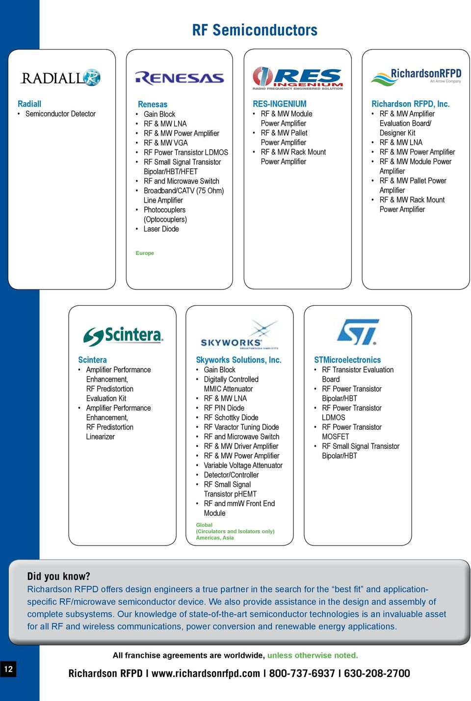 for RF, Wireless & Energy Technologies Supplier Line Card