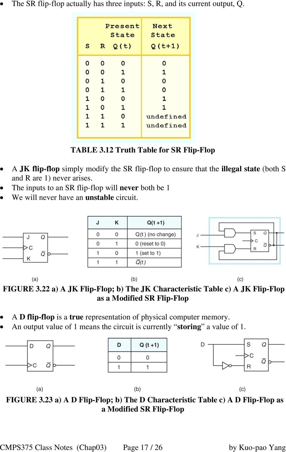The inputs to an SR flip-flop will never both be 1 We will never have an unstable circuit. FIGURE 3.